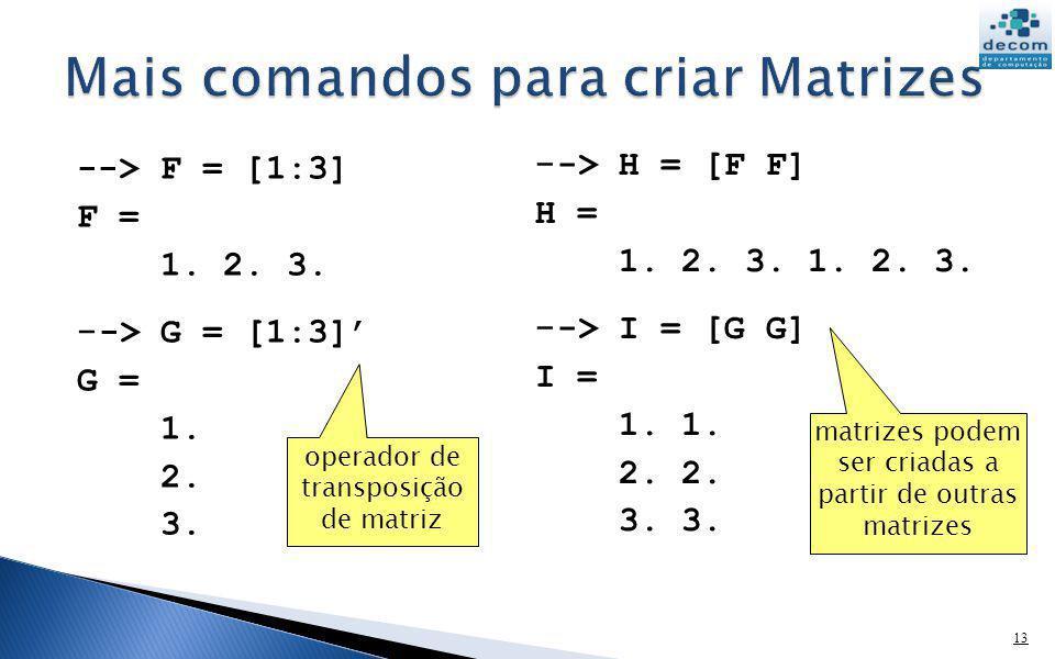 --> F = [1:3] F = 1. 2. 3. - -> G = [1:3] G = 1. 2. 3. 13 operador de transposição de matriz - -> H = [F F] H = 1. 2. 3. 1. 2. 3. - -> I = [G G] I = 1
