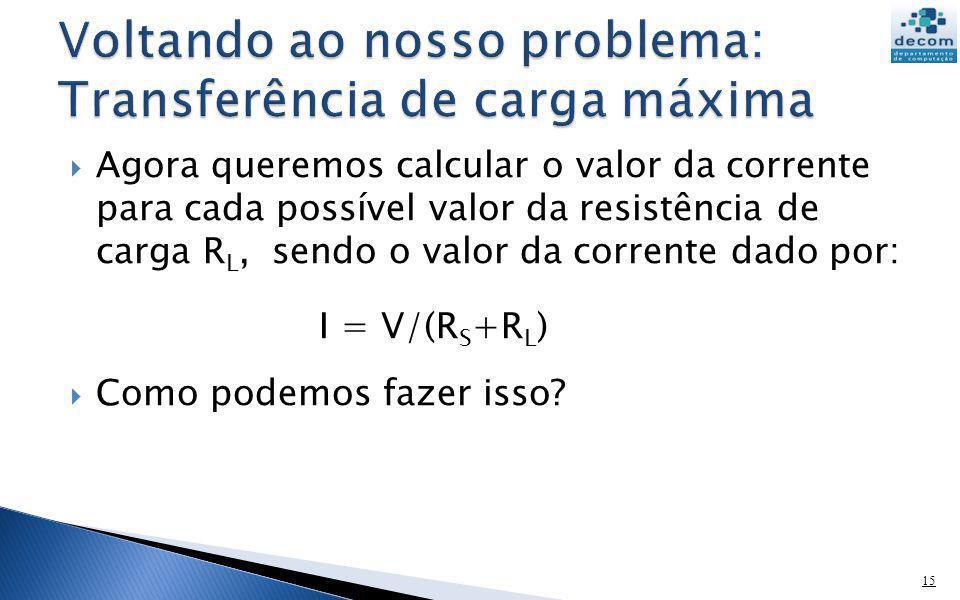 Agora queremos calcular o valor da corrente para cada possível valor da resistência de carga R L, sendo o valor da corrente dado por: I = V/(R S +R L