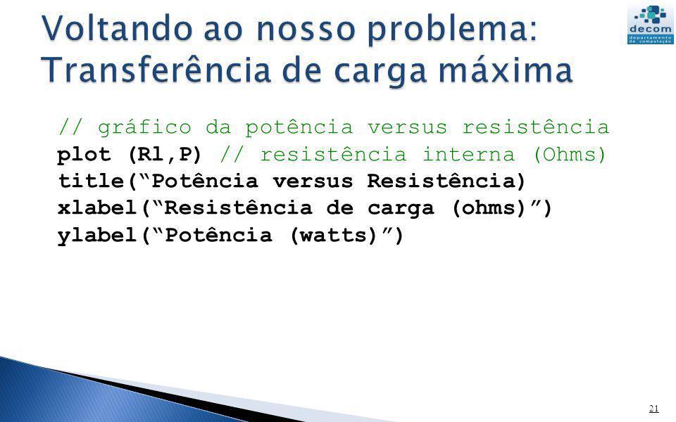 21 // gráfico da potência versus resistência plot (Rl,P) // resistência interna (Ohms) title(Potência versus Resistência) xlabel(Resistência de carga