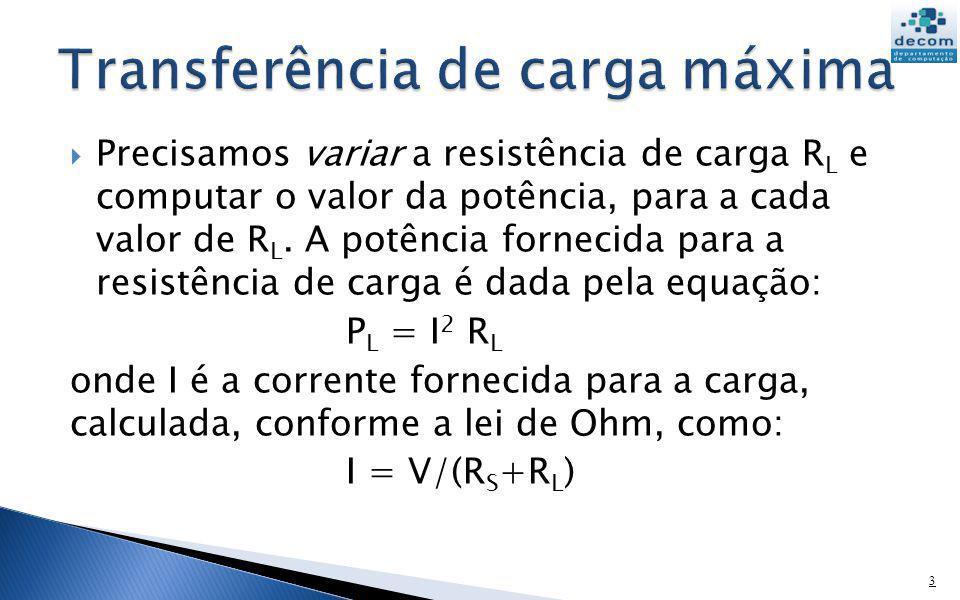 Precisamos variar a resistência de carga R L e computar o valor da potência, para a cada valor de R L. A potência fornecida para a resistência de carg