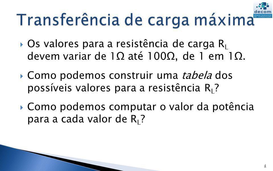 Agora queremos calcular o valor da corrente para cada possível valor da resistência de carga R L, sendo o valor da corrente dado por: I = V/(R S +R L ) Como podemos fazer isso.