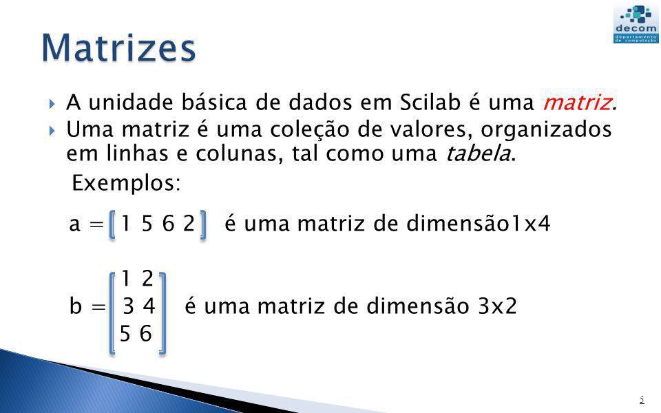 A unidade básica de dados em Scilab é uma matriz. Uma matriz é uma coleção de valores, organizados em linhas e colunas, tal como uma tabela. Exemplos: