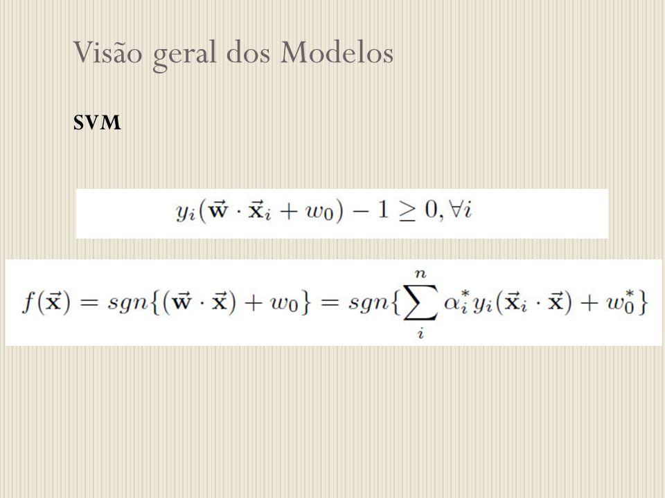 SVM Visão geral dos Modelos