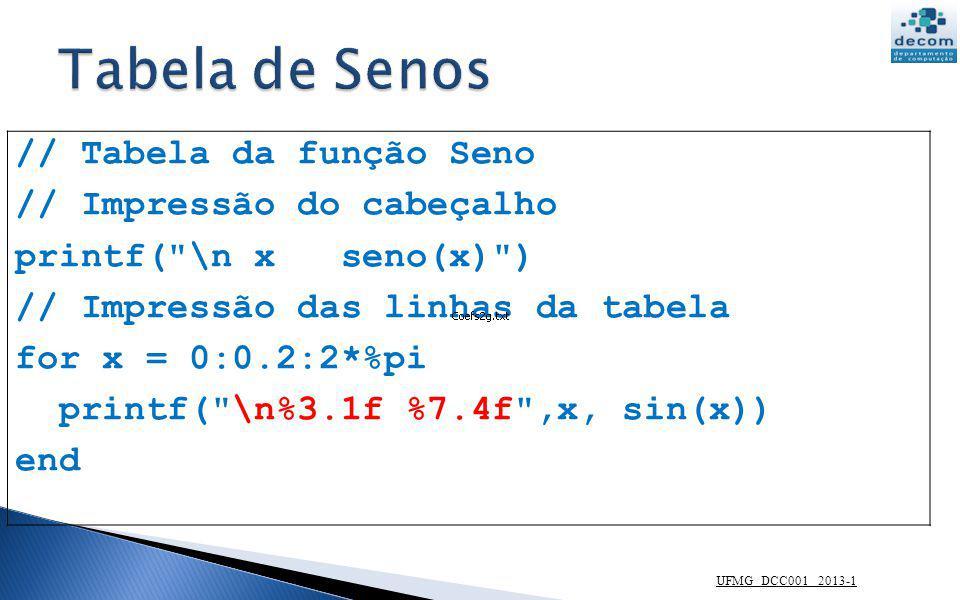 UFMG DCC001 2013-1 // Tabela da função Seno // Impressão do cabeçalho printf(