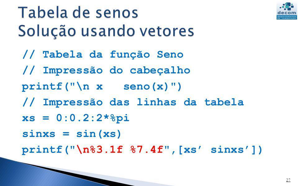 // Tabela da função Seno // Impressão do cabeçalho printf(