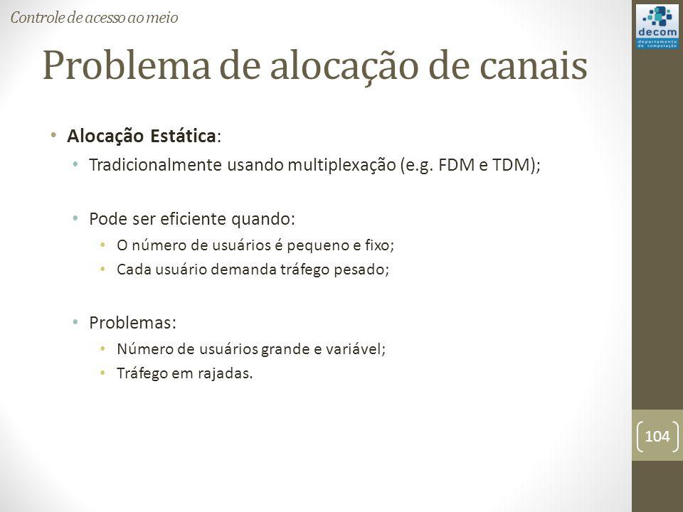 Problema de alocação de canais Alocação Estática: Tradicionalmente usando multiplexação (e.g. FDM e TDM); Pode ser eficiente quando: O número de usuár