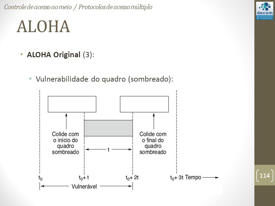 ALOHA ALOHA Original (3): Vulnerabilidade do quadro (sombreado): Controle de acesso ao meio / Protocolos de acesso múltiplo 114