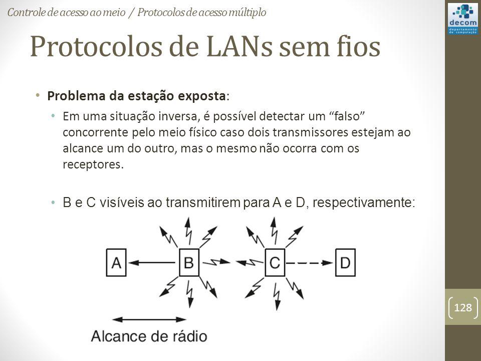 Protocolos de LANs sem fios Problema da estação exposta: Em uma situação inversa, é possível detectar um falso concorrente pelo meio físico caso dois