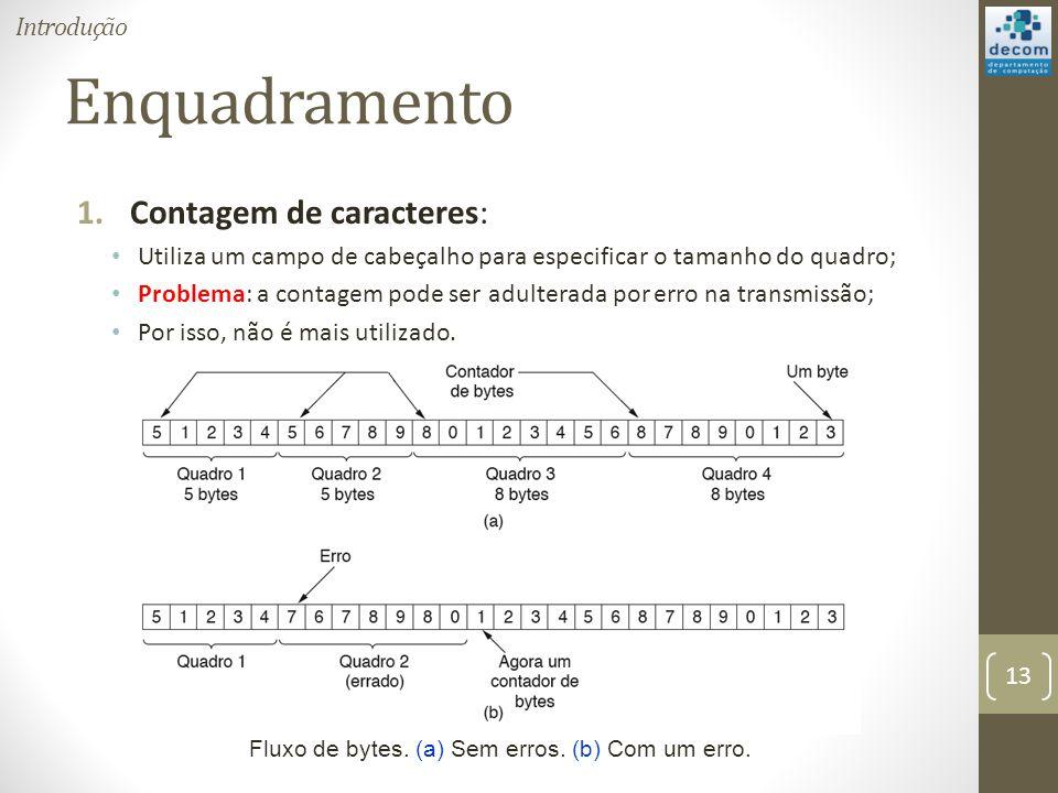 Enquadramento 1.Contagem de caracteres: Utiliza um campo de cabeçalho para especificar o tamanho do quadro; Problema: a contagem pode ser adulterada p