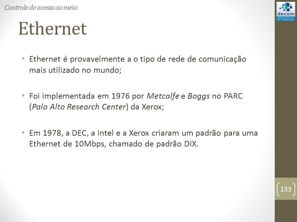 Ethernet Ethernet é provavelmente a o tipo de rede de comunicação mais utilizado no mundo; Foi implementada em 1976 por Metcalfe e Boggs no PARC (Palo