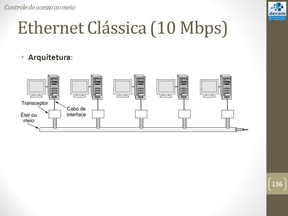 Ethernet Clássica (10 Mbps) Arquitetura: Controle de acesso ao meio 136