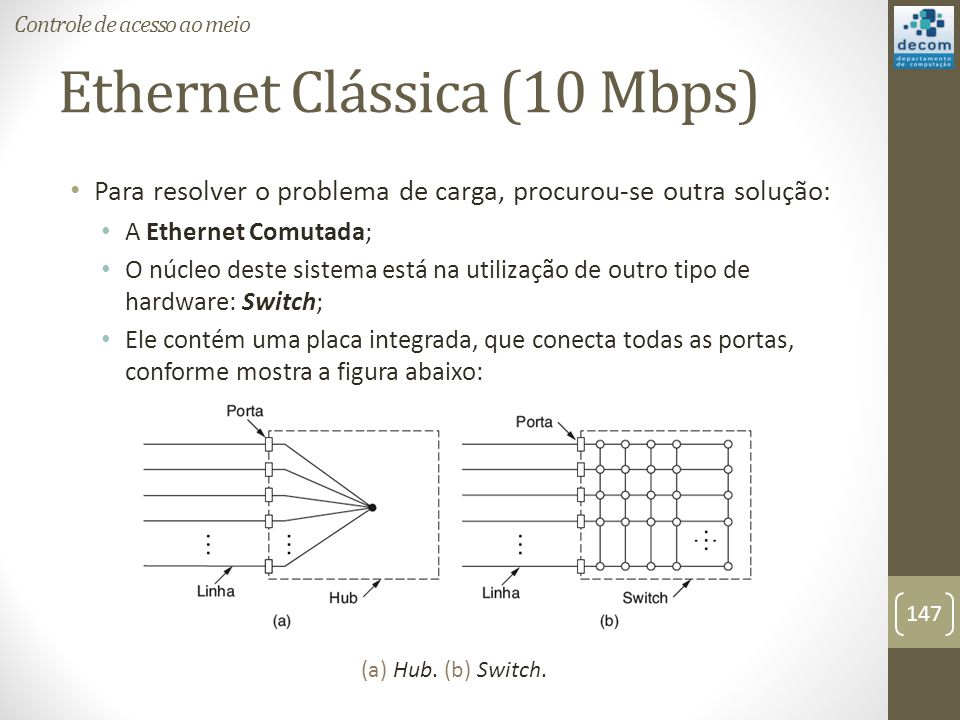 Ethernet Clássica (10 Mbps) Para resolver o problema de carga, procurou-se outra solução: A Ethernet Comutada; O núcleo deste sistema está na utilizaç