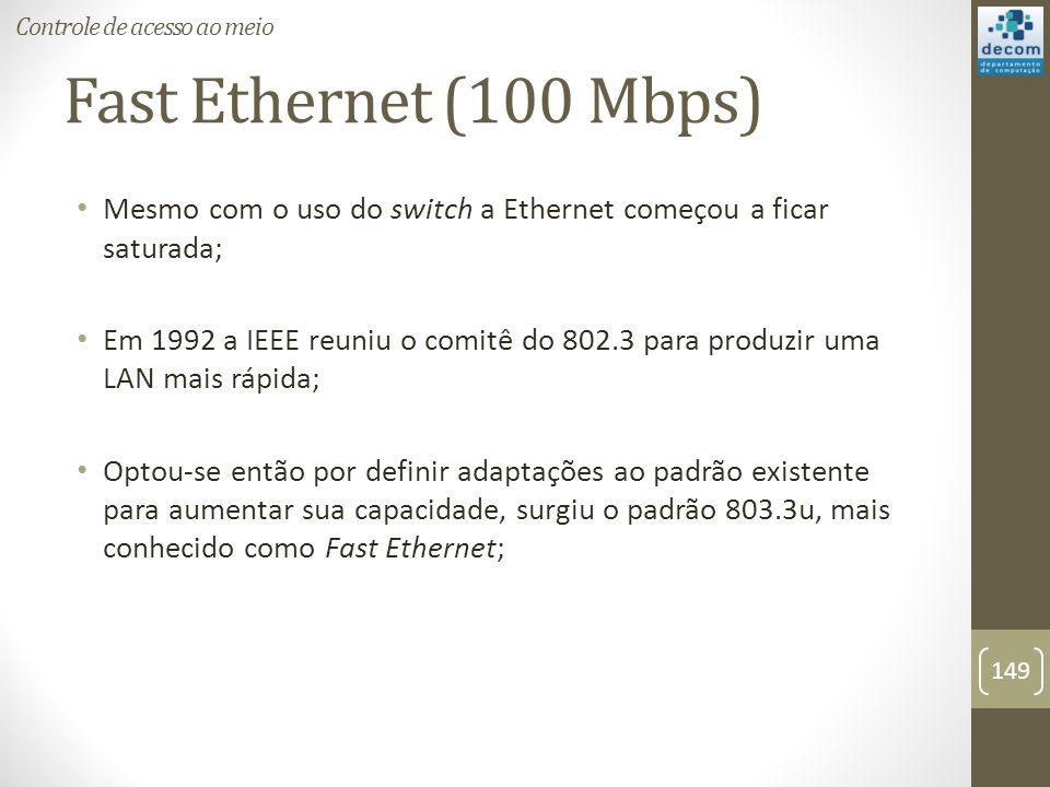 Fast Ethernet (100 Mbps) Mesmo com o uso do switch a Ethernet começou a ficar saturada; Em 1992 a IEEE reuniu o comitê do 802.3 para produzir uma LAN