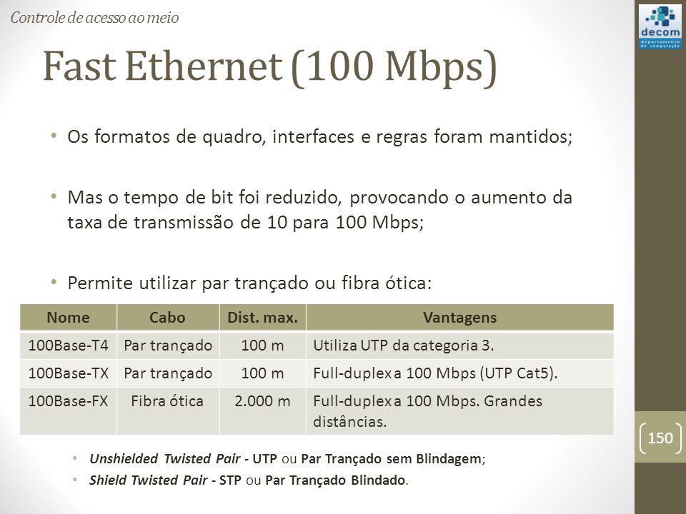 Fast Ethernet (100 Mbps) Os formatos de quadro, interfaces e regras foram mantidos; Mas o tempo de bit foi reduzido, provocando o aumento da taxa de t