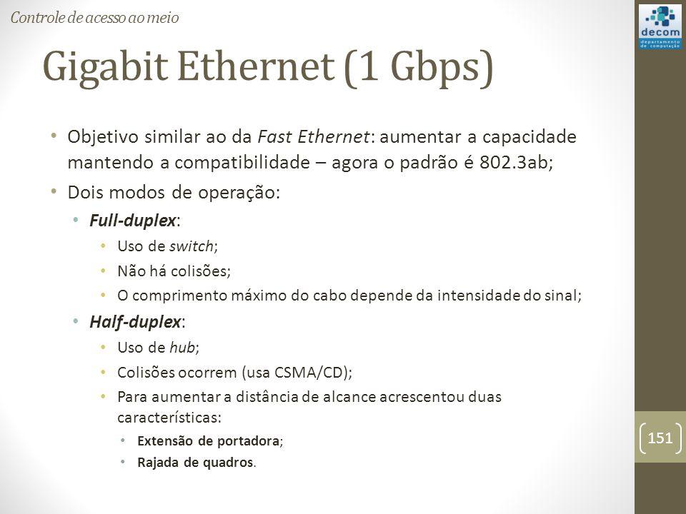 Gigabit Ethernet (1 Gbps) Objetivo similar ao da Fast Ethernet: aumentar a capacidade mantendo a compatibilidade – agora o padrão é 802.3ab; Dois modo