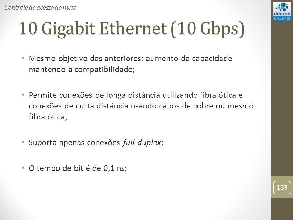 10 Gigabit Ethernet (10 Gbps) Mesmo objetivo das anteriores: aumento da capacidade mantendo a compatibilidade; Permite conexões de longa distância uti