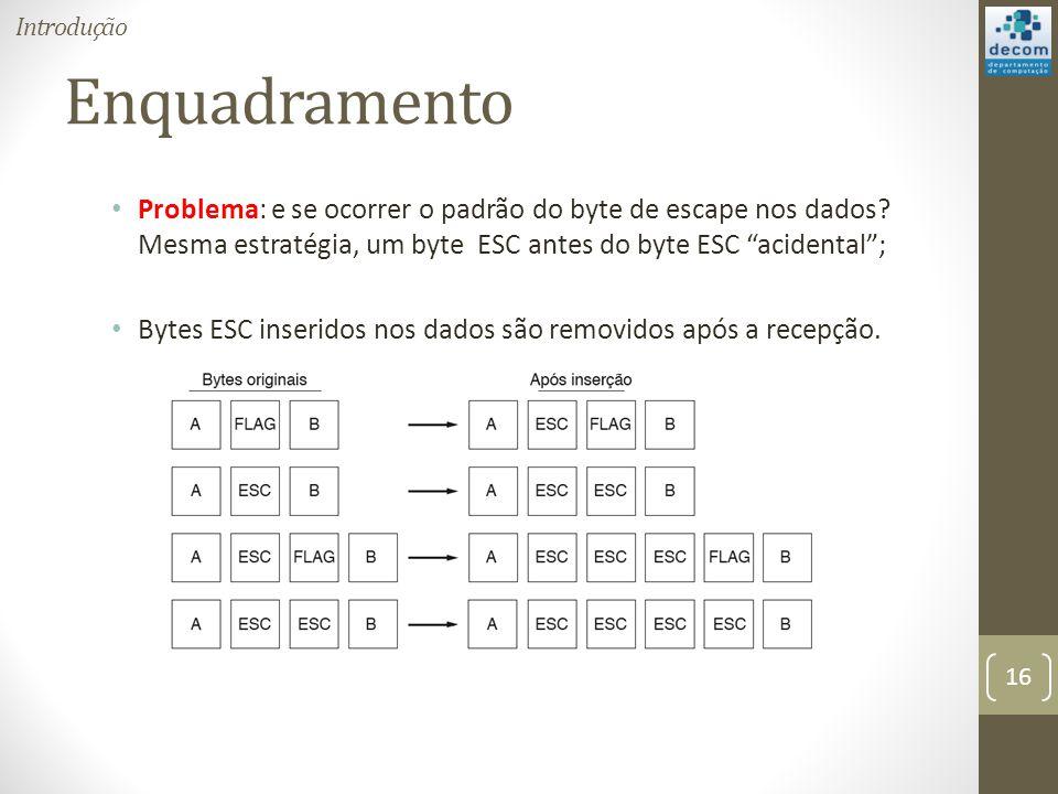Enquadramento Problema: e se ocorrer o padrão do byte de escape nos dados? Mesma estratégia, um byte ESC antes do byte ESC acidental; Bytes ESC inseri