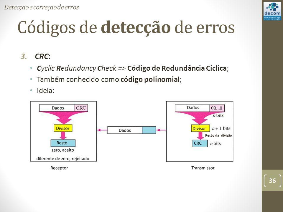 Códigos de detecção de erros 3.CRC: Cyclic Redundancy Check => Código de Redundância Cíclica; Também conhecido como código polinomial; Ideia: Detecção