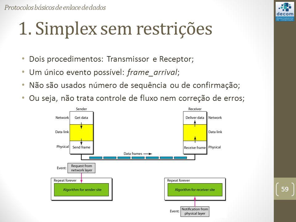 1. Simplex sem restrições Dois procedimentos: Transmissor e Receptor; Um único evento possível: frame_arrival; Não são usados número de sequência ou d
