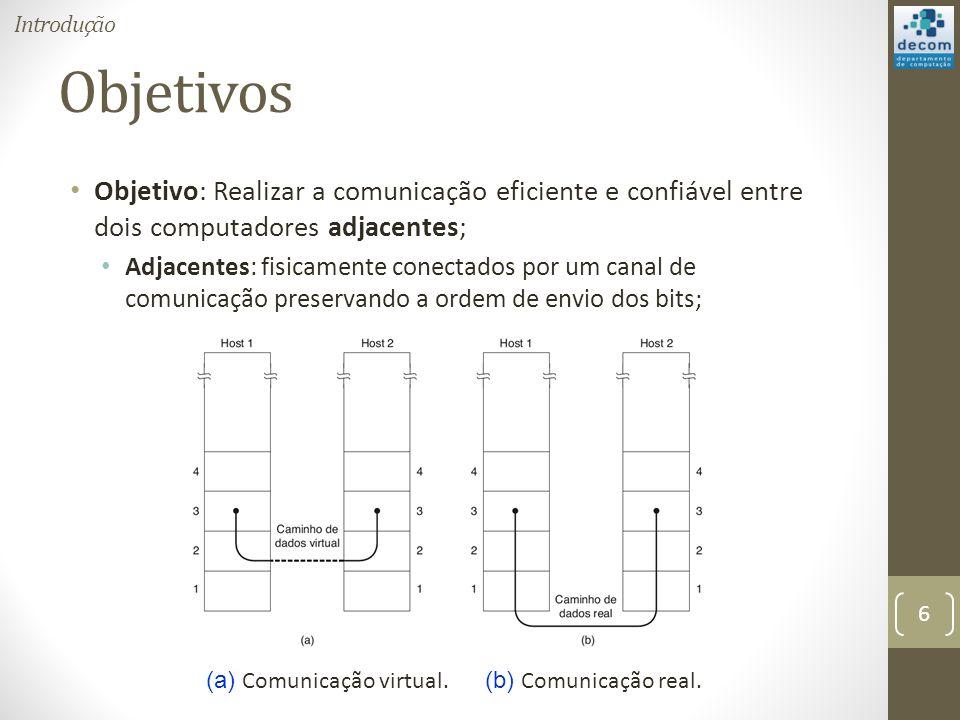 Objetivos Objetivo: Realizar a comunicação eficiente e confiável entre dois computadores adjacentes; Adjacentes: fisicamente conectados por um canal d