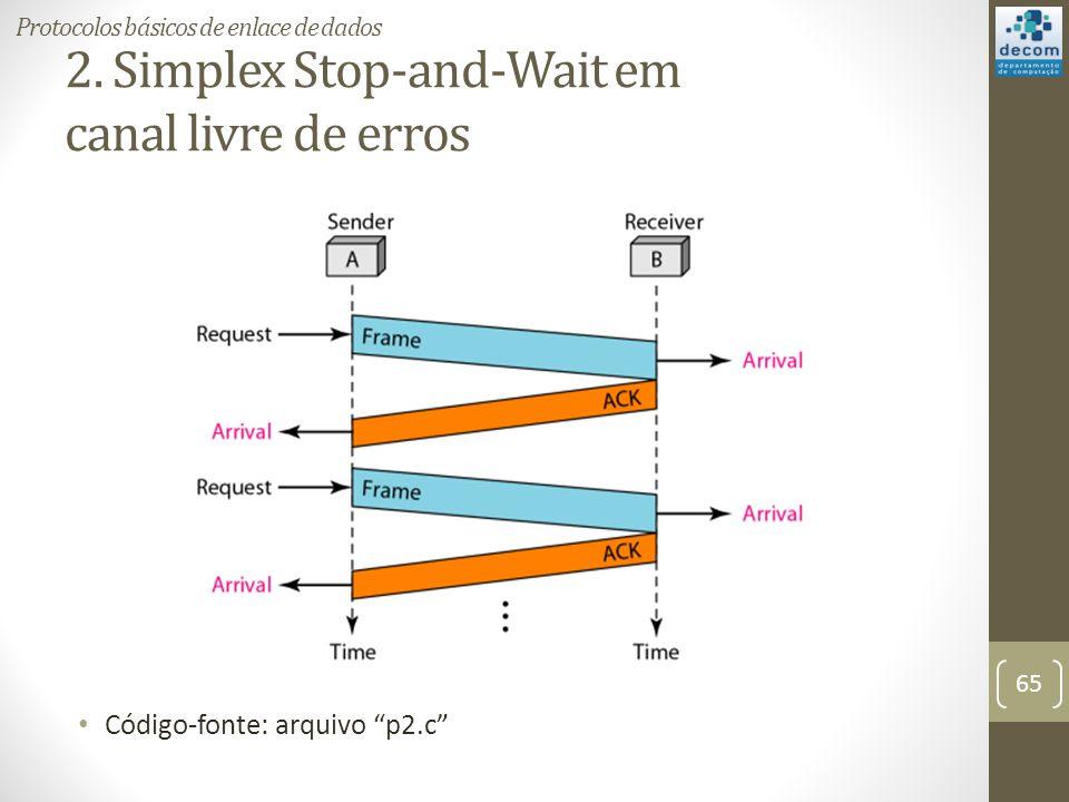 2. Simplex Stop-and-Wait em canal livre de erros 65 Protocolos básicos de enlace de dados Código-fonte: arquivo p2.c