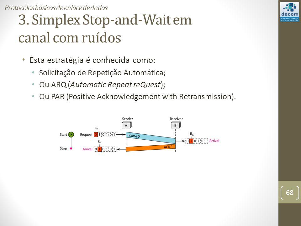 3. Simplex Stop-and-Wait em canal com ruídos Esta estratégia é conhecida como: Solicitação de Repetição Automática; Ou ARQ (Automatic Repeat reQuest);