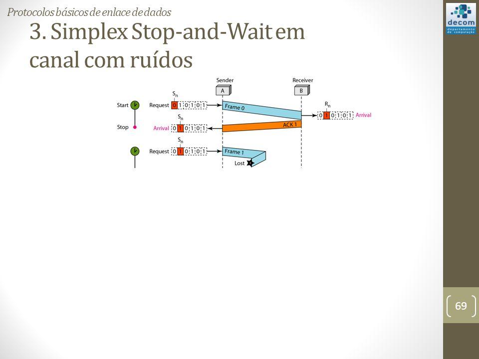 3. Simplex Stop-and-Wait em canal com ruídos 69 Protocolos básicos de enlace de dados