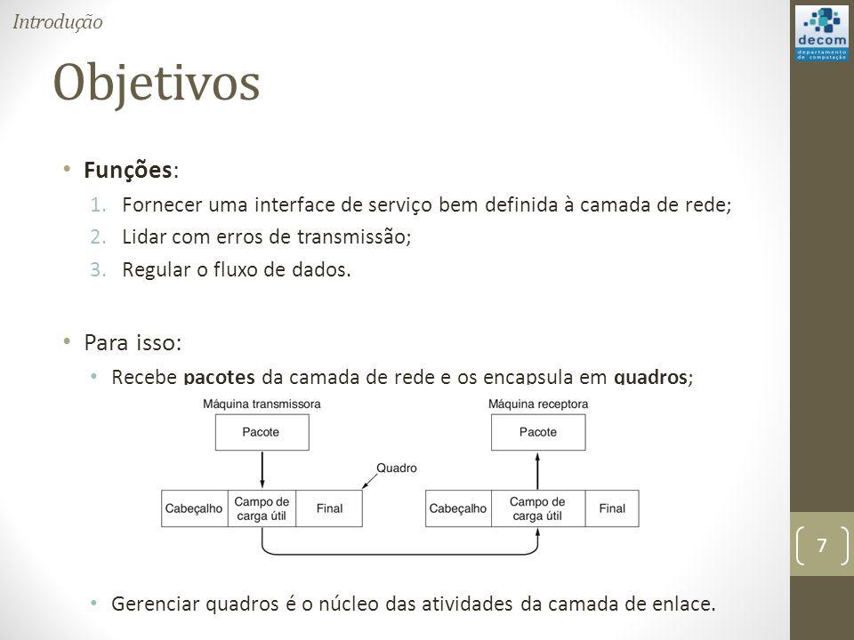 Objetivos Funções: 1.Fornecer uma interface de serviço bem definida à camada de rede; 2.Lidar com erros de transmissão; 3.Regular o fluxo de dados. Pa