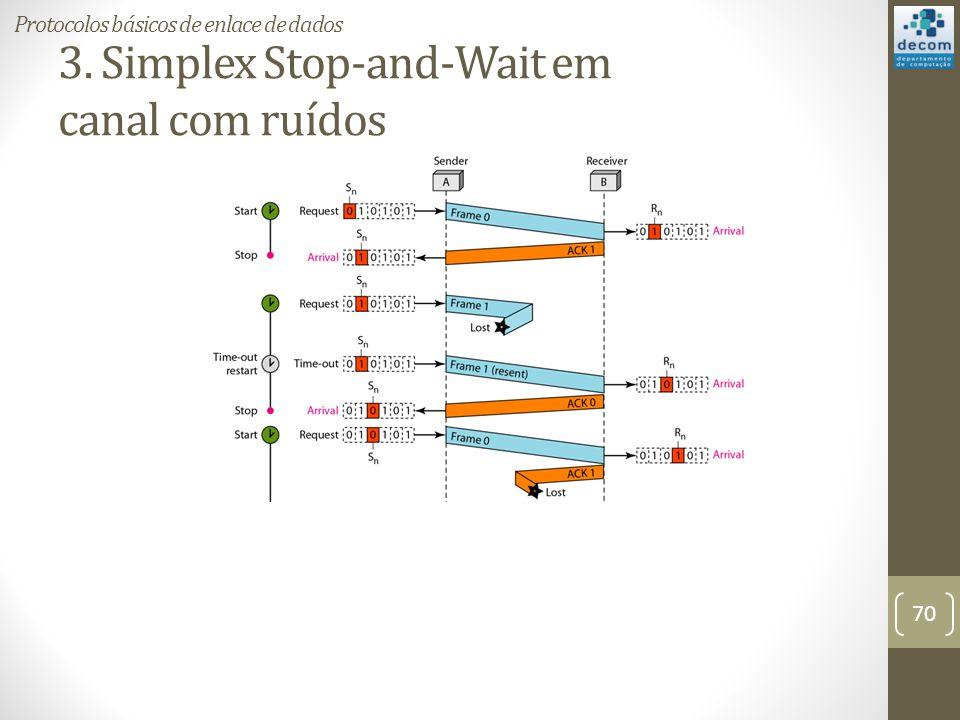 3. Simplex Stop-and-Wait em canal com ruídos 70 Protocolos básicos de enlace de dados