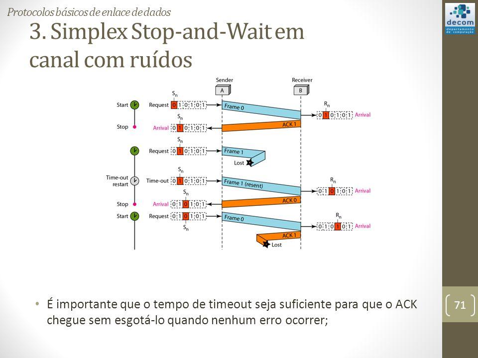 3. Simplex Stop-and-Wait em canal com ruídos 71 Protocolos básicos de enlace de dados É importante que o tempo de timeout seja suficiente para que o A