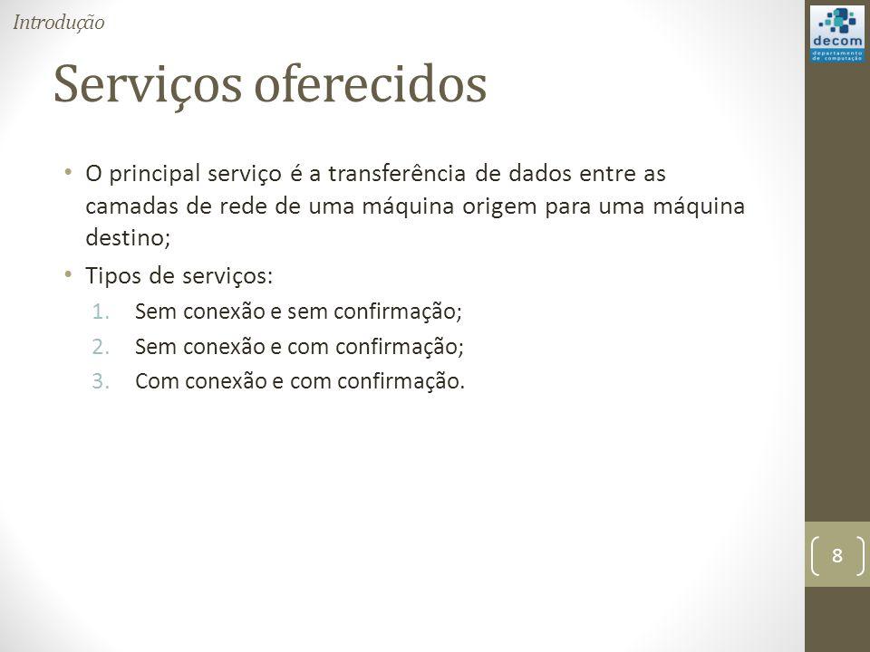 Serviços oferecidos O principal serviço é a transferência de dados entre as camadas de rede de uma máquina origem para uma máquina destino; Tipos de s