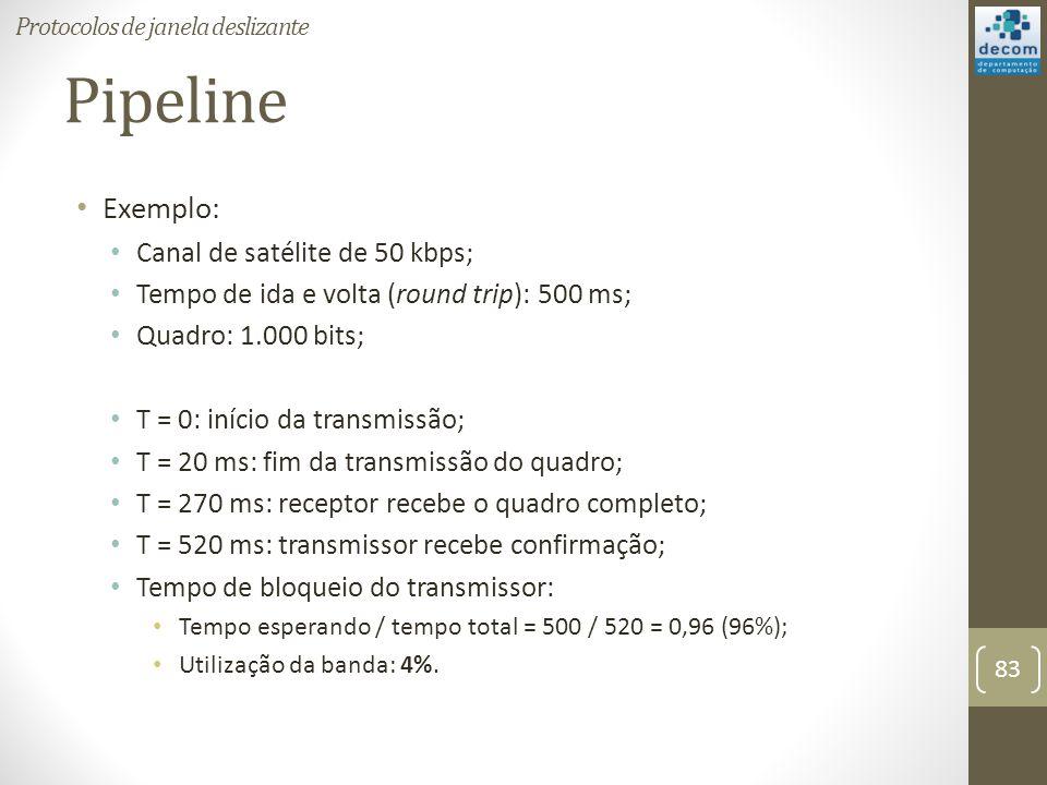 Pipeline Exemplo: Canal de satélite de 50 kbps; Tempo de ida e volta (round trip): 500 ms; Quadro: 1.000 bits; T = 0: início da transmissão; T = 20 ms