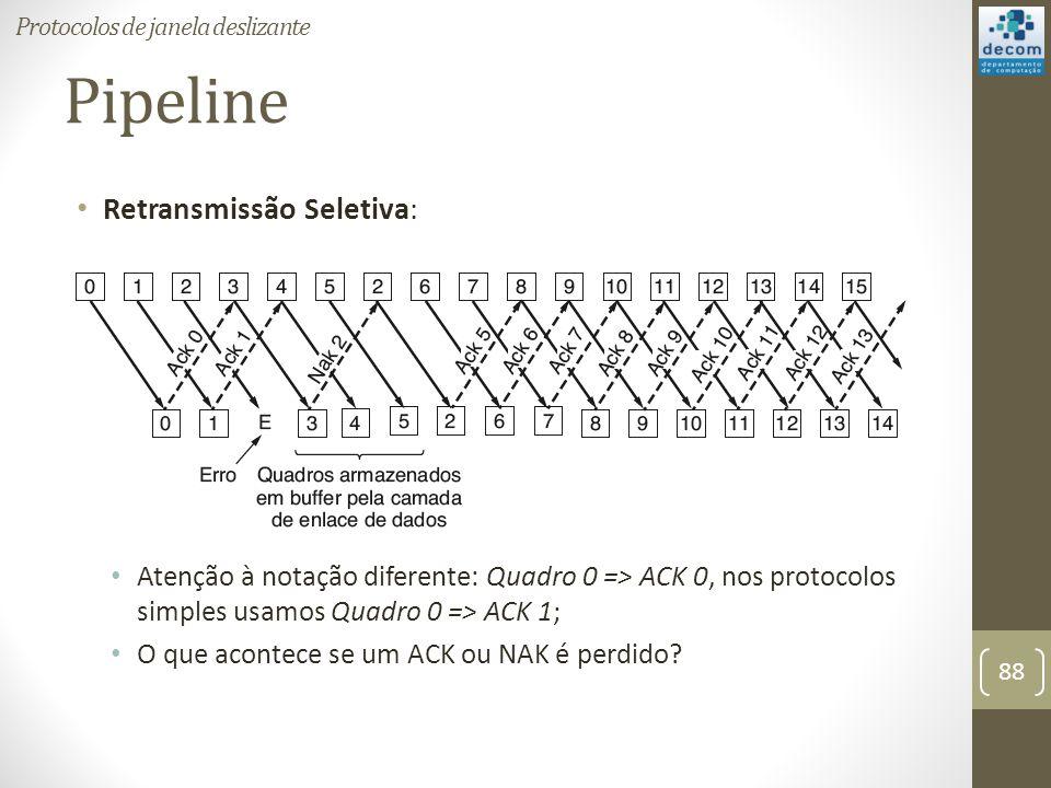 Pipeline Retransmissão Seletiva: Atenção à notação diferente: Quadro 0 => ACK 0, nos protocolos simples usamos Quadro 0 => ACK 1; O que acontece se um