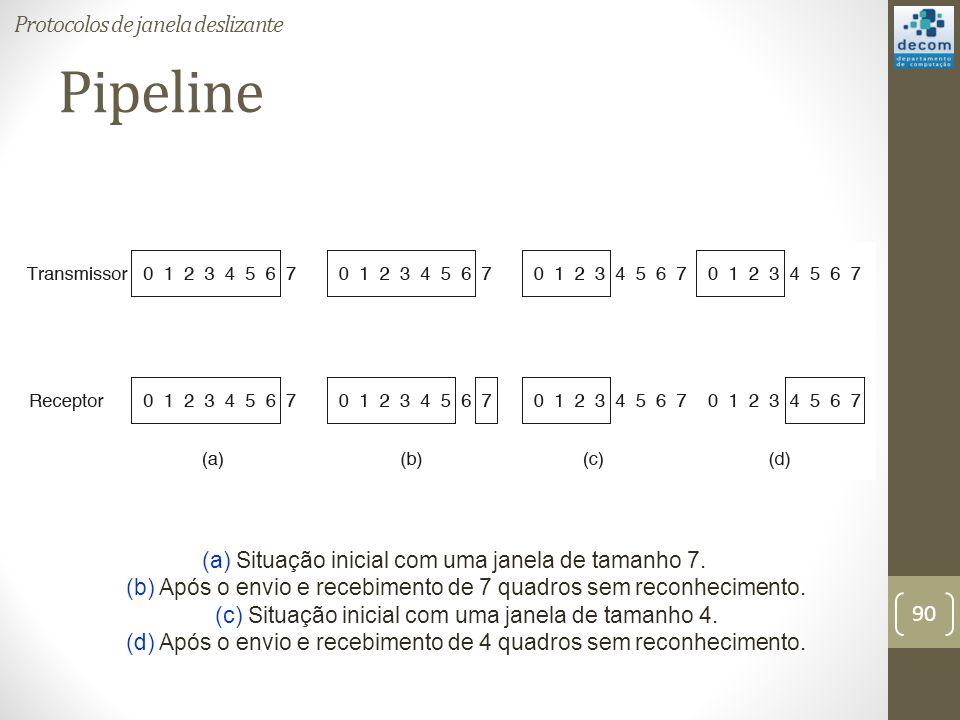 Pipeline (a) Situação inicial com uma janela de tamanho 7. (b) Após o envio e recebimento de 7 quadros sem reconhecimento. (c) Situação inicial com um