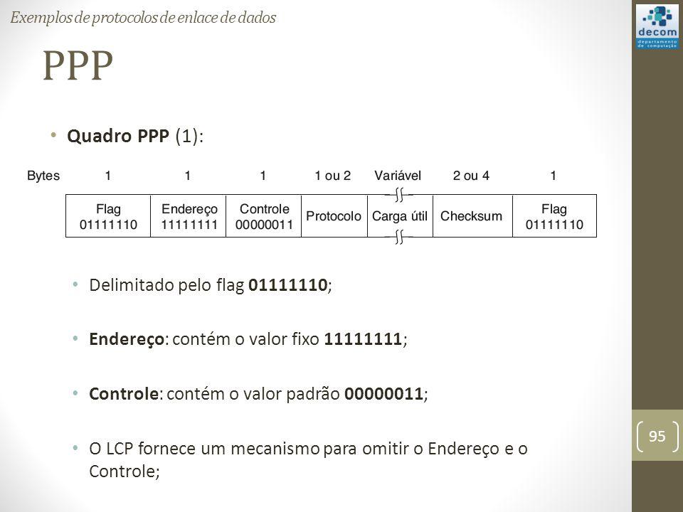 PPP Quadro PPP (1): Delimitado pelo flag 01111110; Endereço: contém o valor fixo 11111111; Controle: contém o valor padrão 00000011; O LCP fornece um