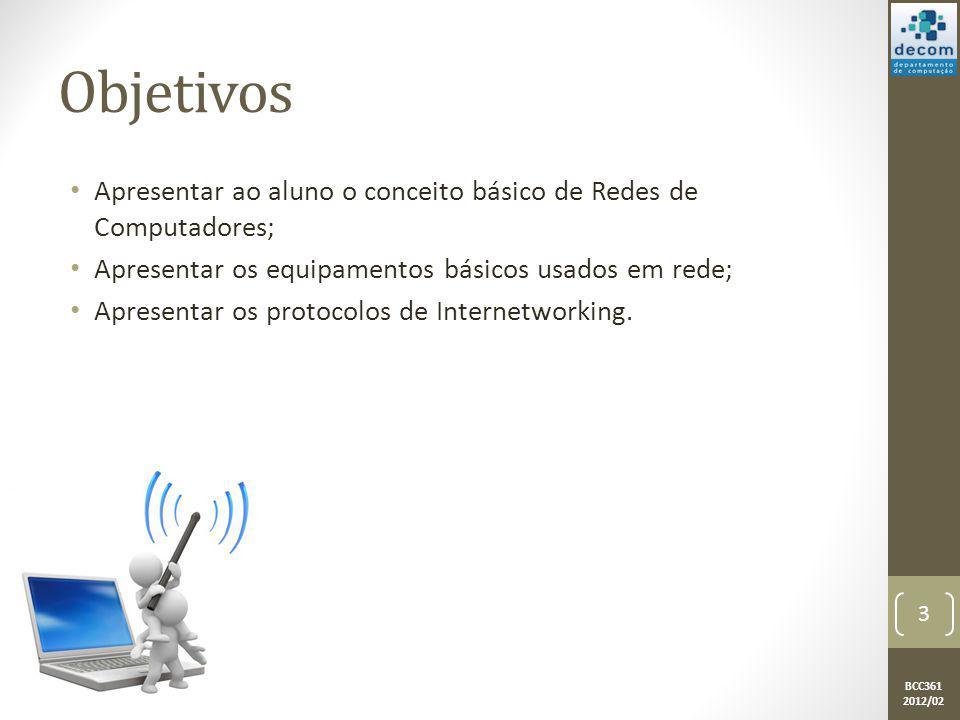 BCC361 2012/02 Ementa Conceitos básicos e histórico de redes de computadores; Topologias de redes; Arquitetura de redes; Protocolos de comunicação; Uso de API de comunicação (sockets); Equipamentos de redes; Segurança; Análise de desempenho.