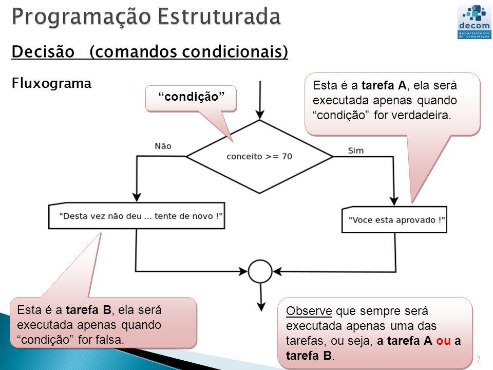 7 Decisão (comandos condicionais) Fluxograma Esta é a tarefa B, ela será executada apenas quando condição for falsa. Esta é a tarefa A, ela será execu
