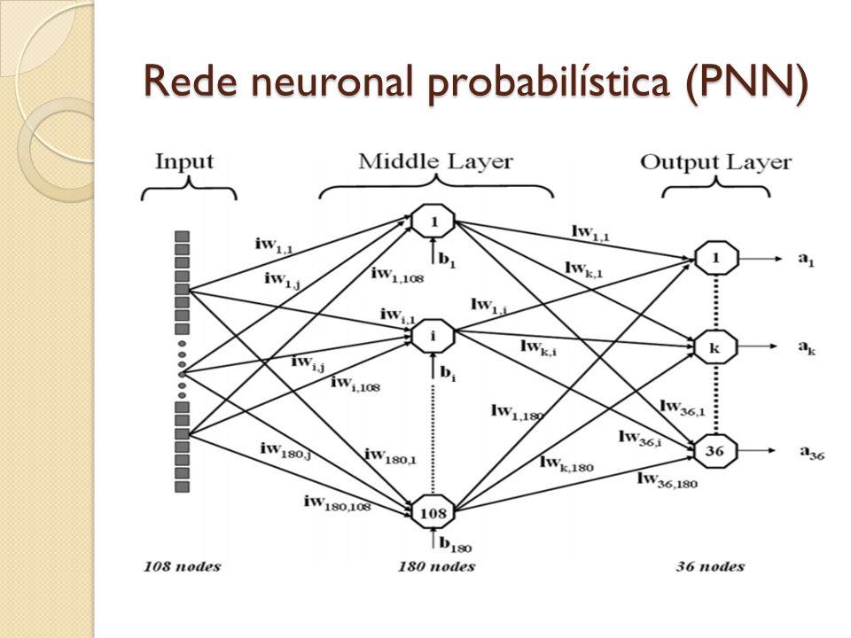 Rede neuronal probabilística (PNN)