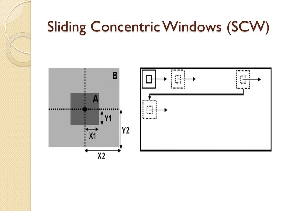 Sliding Concentric Windows (SCW)