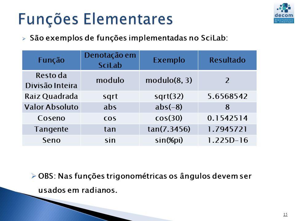 O SciLab possui alguns valores pré-definidos, alguns exemplos: Como o Scilab é sensível a maiúsculas e minúsculas, não será possível usar %PI, %Pi, %Inf, ou qualquer variação desta natureza.