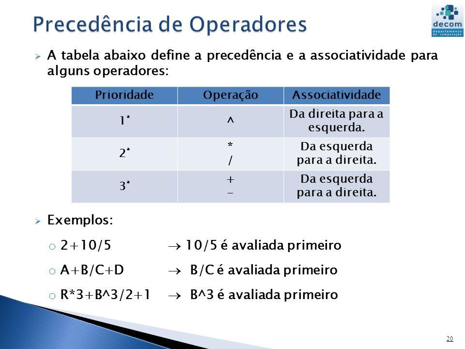 Associatividade é a regra usada quando os operadores têm a mesma prioridade.