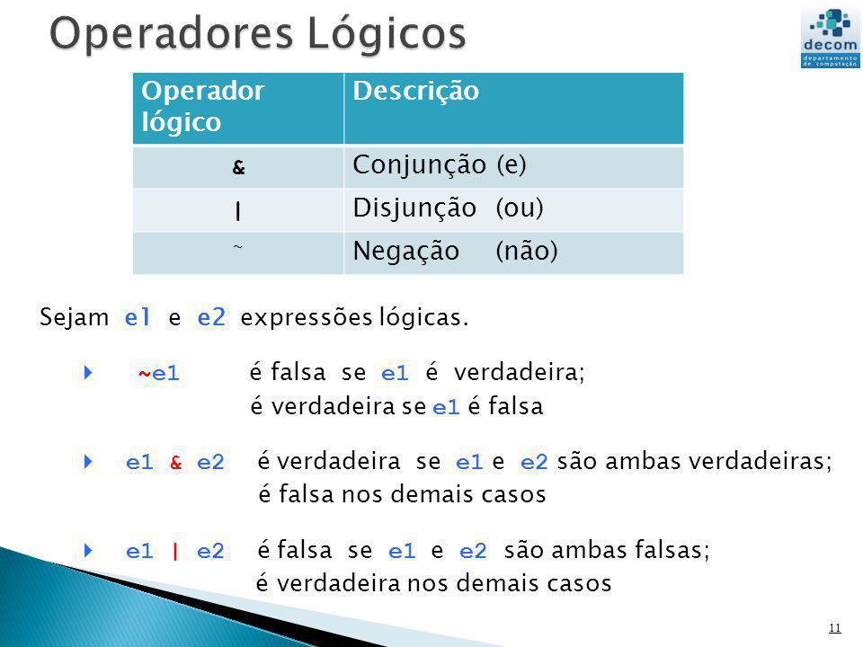 Operador lógico Descrição & Conjunção (e) | Disjunção (ou) ˜ Negação (não) 11 Sejam e1 e e2 expressões lógicas. ~e1 é falsa se e1 é verdadeira; é verd