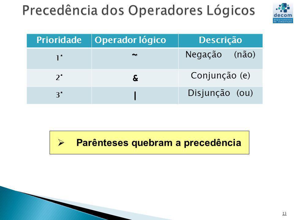 13 PrioridadeOperador lógicoDescrição 1ª1ª ˜ Negação (não) 2ª2ª & Conjunção (e) 3ª3ª | Disjunção (ou) Parênteses quebram a precedência