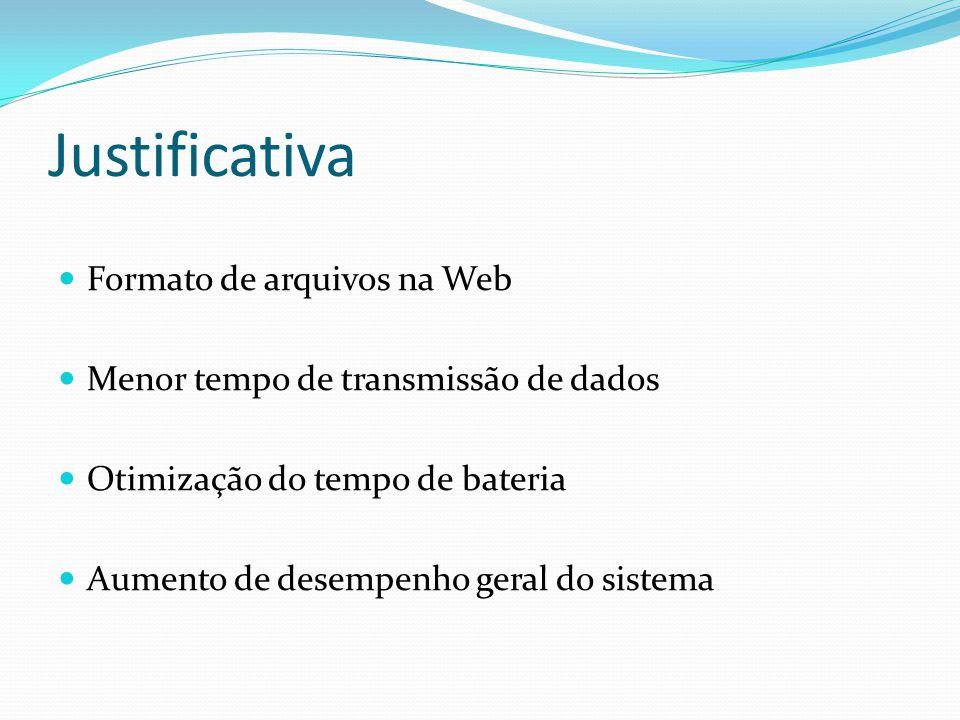 Objetivos Objetivo Geral: Desenvolver um modelo decisório que define se um arquivo deve ser comprimido ou não antes de ser transmitido para um dispositivo móvel por uma rede sem fio