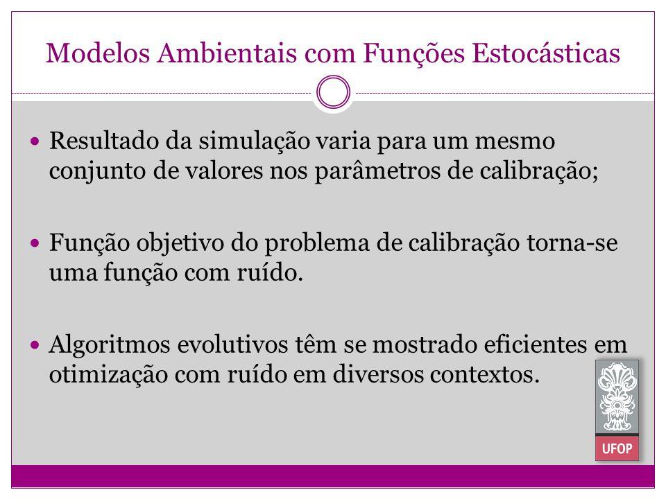 Modelos Ambientais com Funções Estocásticas Resultado da simulação varia para um mesmo conjunto de valores nos parâmetros de calibração; Função objeti