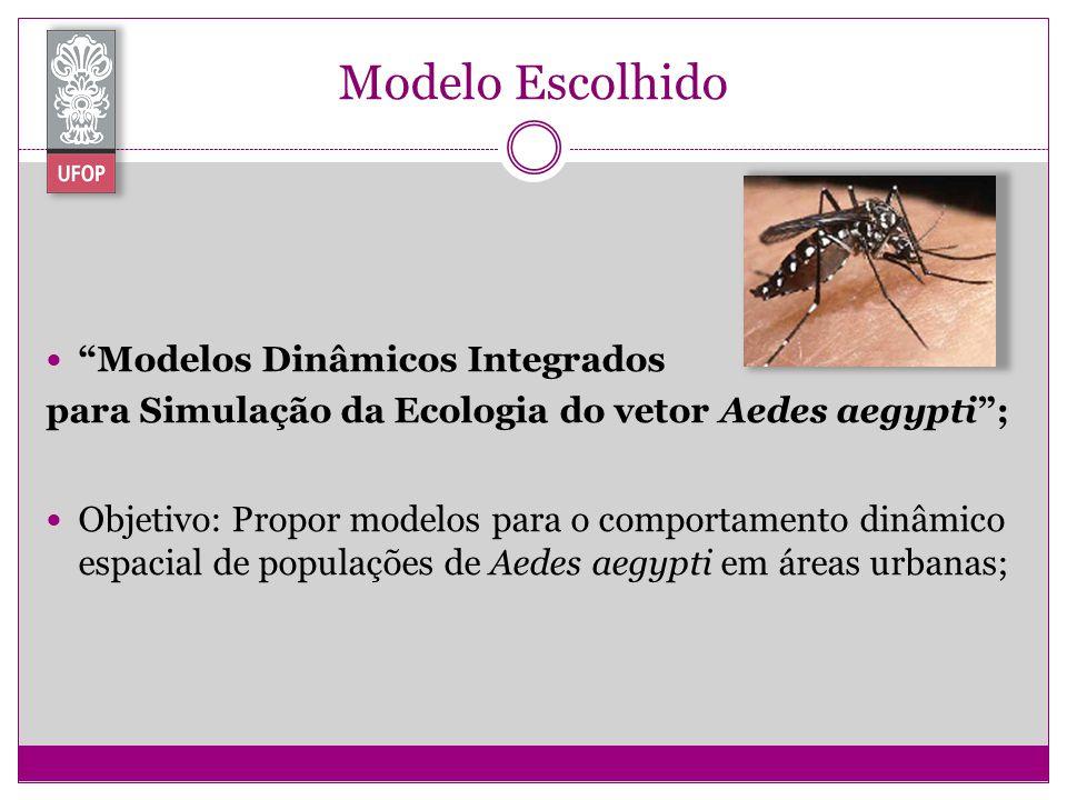 Modelo Escolhido Modelos Dinâmicos Integrados para Simulação da Ecologia do vetor Aedes aegypti; Objetivo: Propor modelos para o comportamento dinâmic