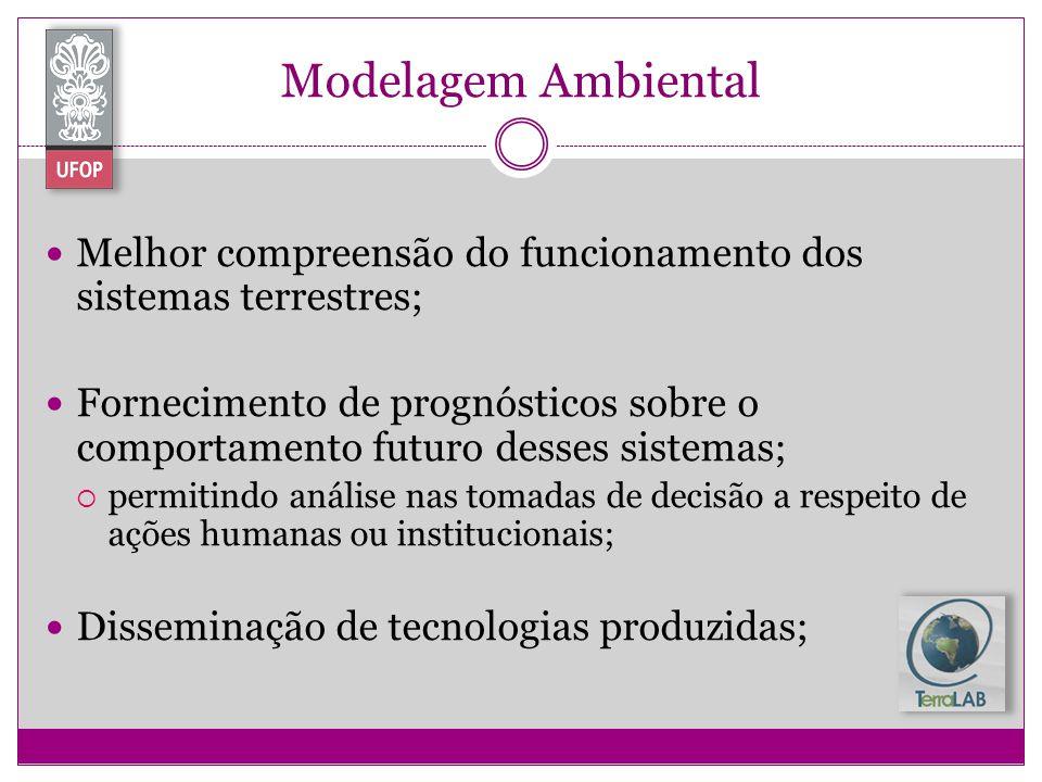 Modelagem Ambiental Melhor compreensão do funcionamento dos sistemas terrestres; Fornecimento de prognósticos sobre o comportamento futuro desses sist