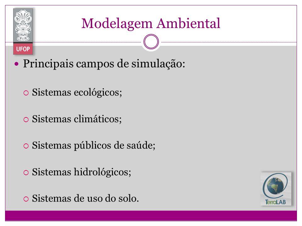 Modelagem Ambiental Principais campos de simulação: Sistemas ecológicos; Sistemas climáticos; Sistemas públicos de saúde; Sistemas hidrológicos; Siste