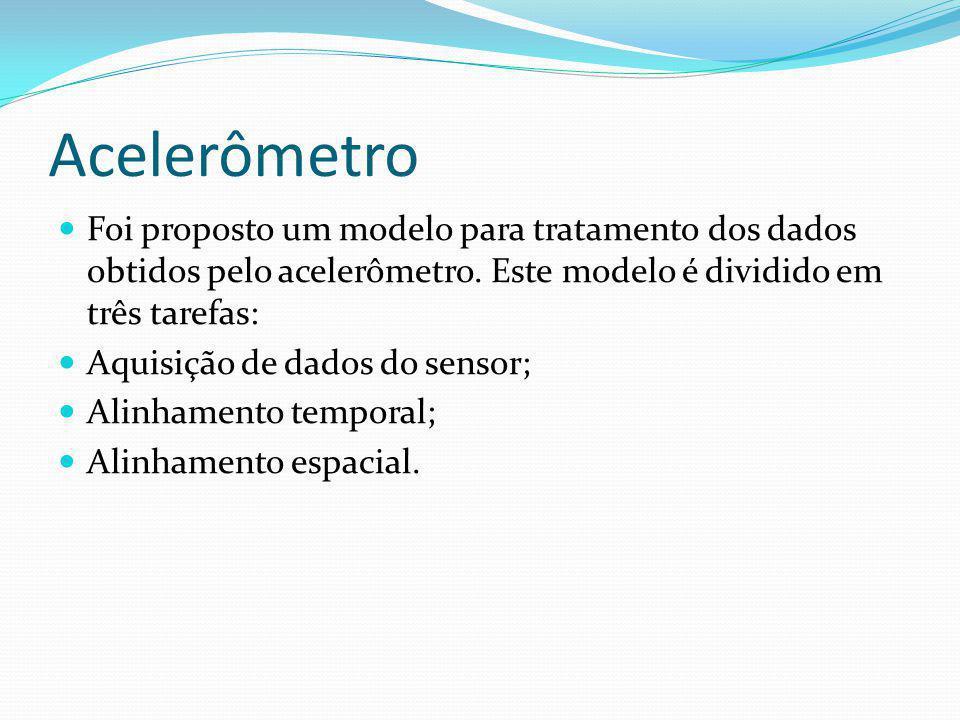 Acelerômetro Foi proposto um modelo para tratamento dos dados obtidos pelo acelerômetro. Este modelo é dividido em três tarefas: Aquisição de dados do