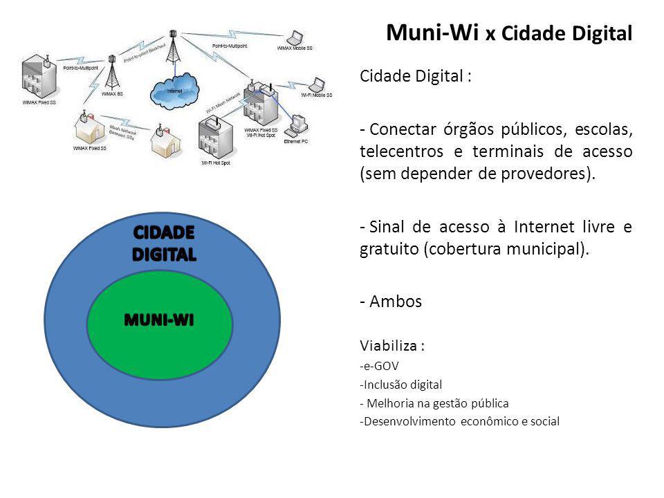 Muni-Wi x Cidade Digital Cidade Digital : - Conectar órgãos públicos, escolas, telecentros e terminais de acesso (sem depender de provedores).